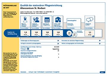 Transparenzbericht St. Norbert Miniatur